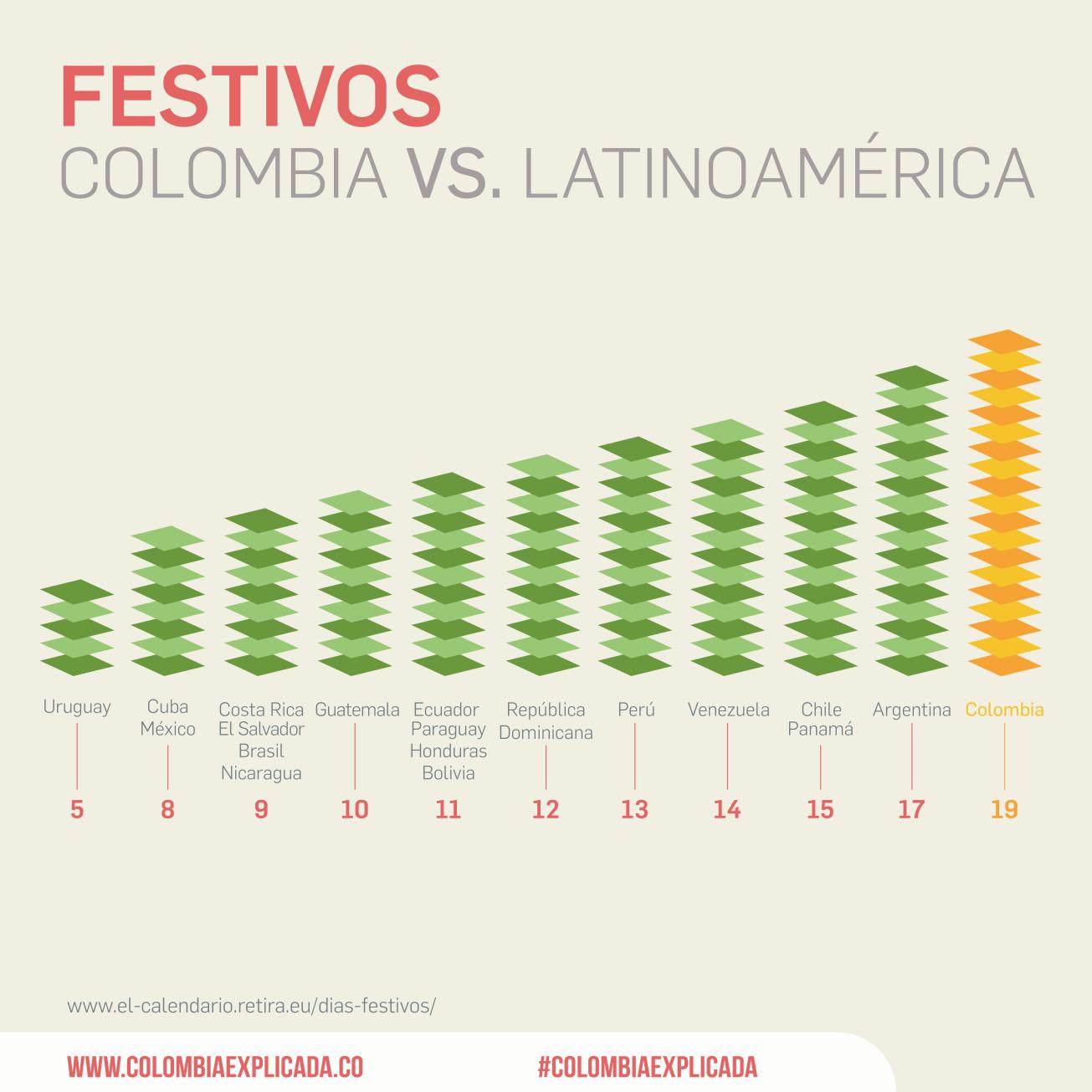 F_latinoamerica-01